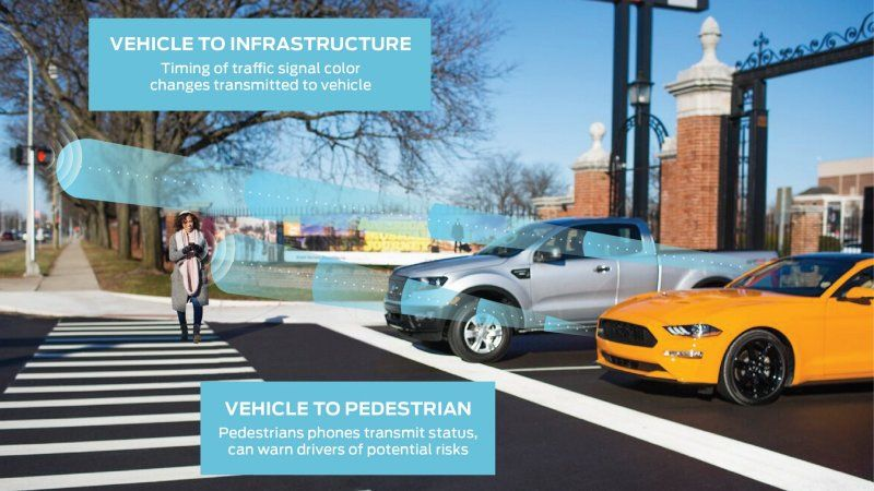 Ford plans new wireless technology for connected cars in 2022