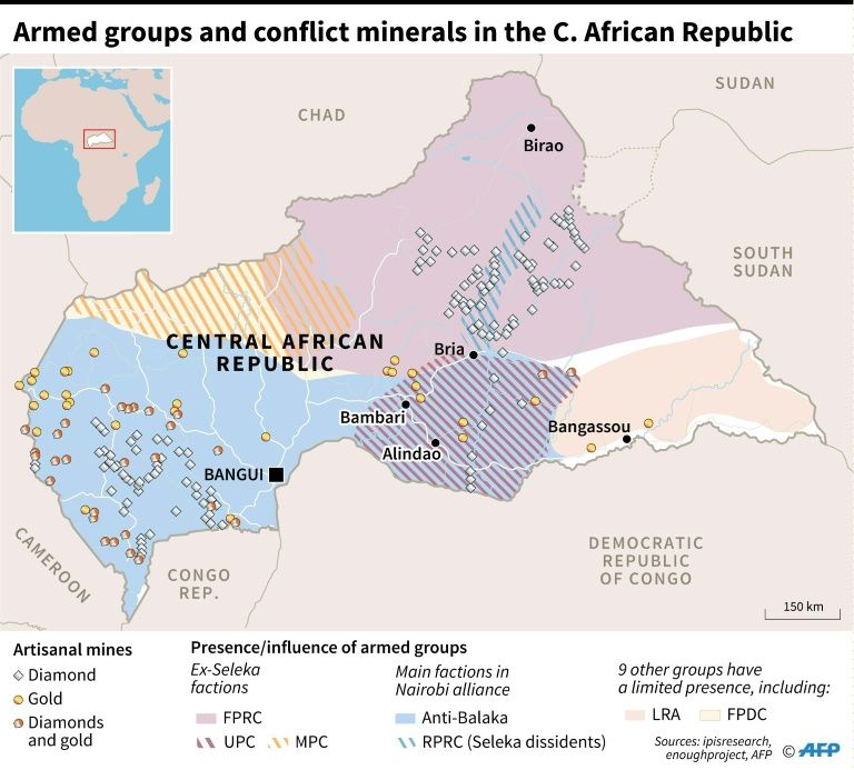 Main terms of peace accord in central african republic