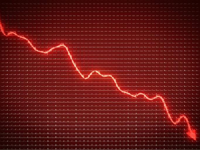 【冠状病毒19】 受病毒影响 区域股市大幅下滑