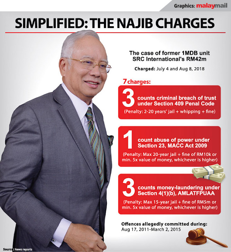 Five books that kept Najib company in dock during the SRC trial