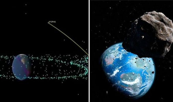 NASA WARNING: Giant 1000ft asteroid could SMASH into Earth – 'wipe out an entire city'