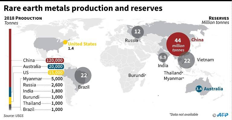Rare earths: The latest weapon in the US-China trade war