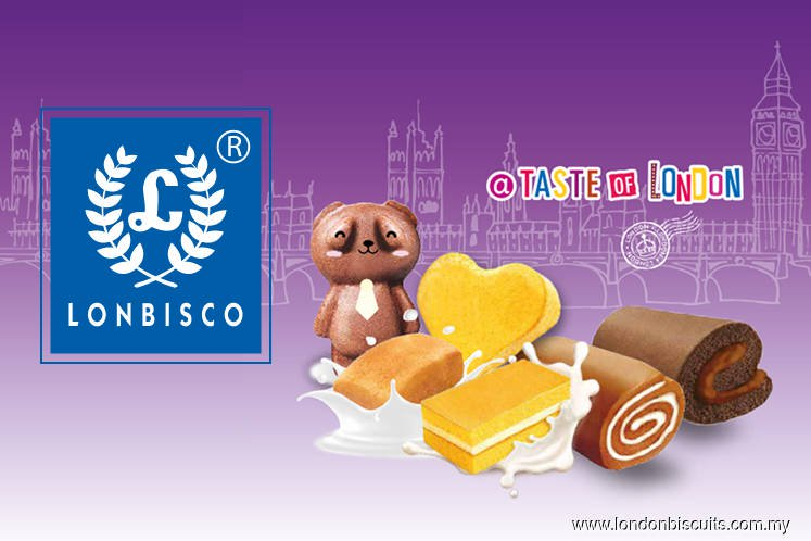 London Biscuits falls 4.76% on being slapped with lawsuit by KFH