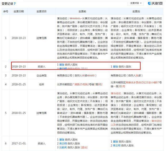 董璇和高云翔疑似离婚,也许给了李晨和范冰冰分手的勇气