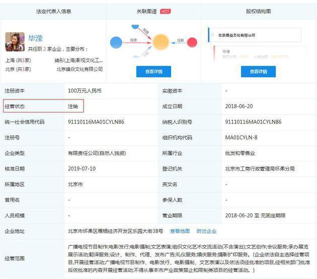 """毕滢名下的张丹峰公司还在经营,网友猜测张丹峰对她""""旧情未了"""""""