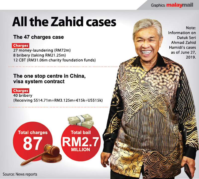 Firm's CEO: Zahid issued RM10m cheque as loan after meeting arranged by 'Datuk K'