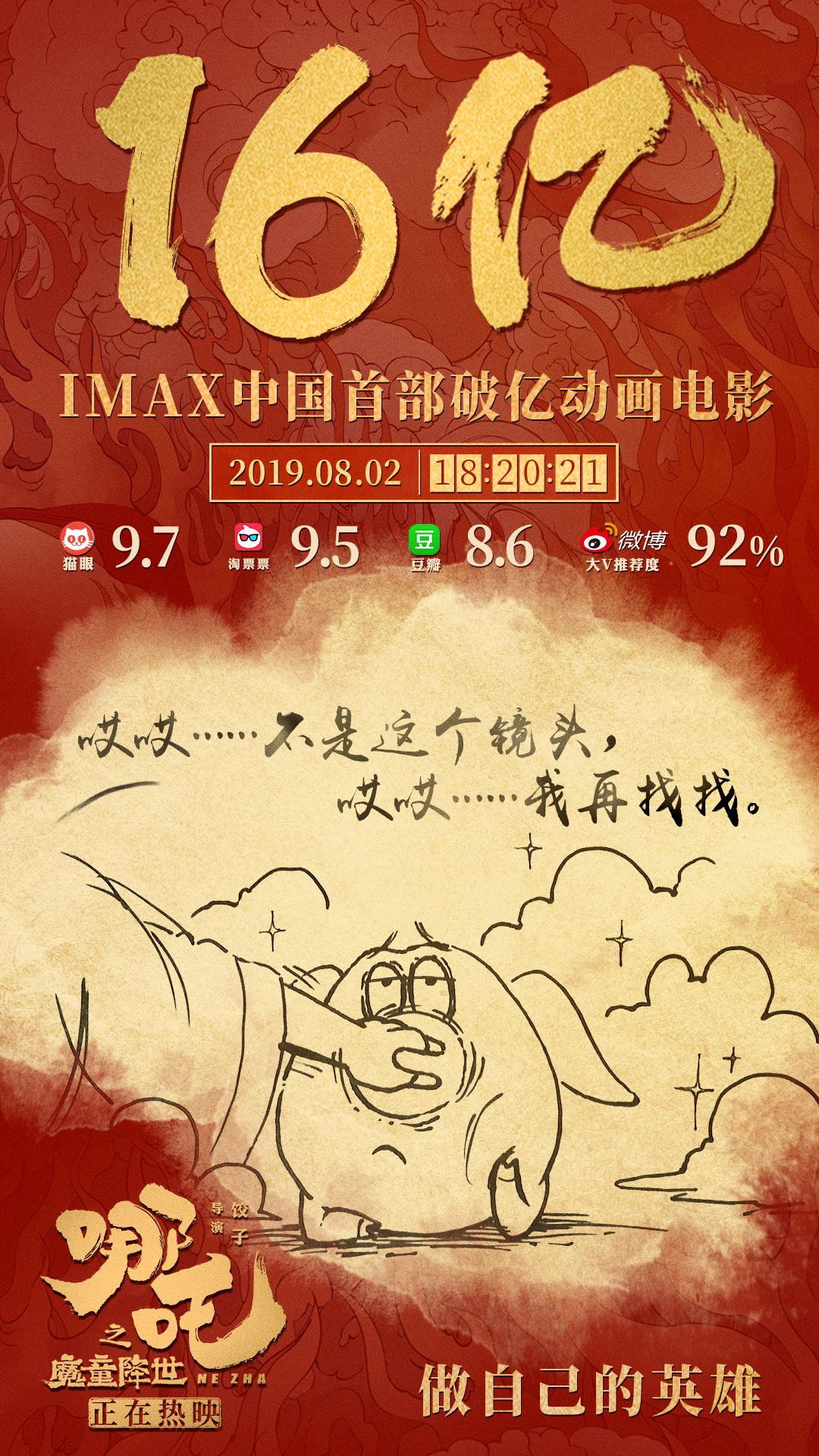 《哪咤》分账票房超《疯狂动物城》 正式成为中国影史动画电影新票房冠军