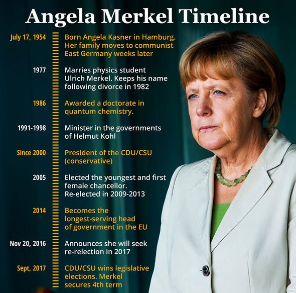 Merkel nightmare: Germany's failure to bail out EU risks total collapse of Brussels bloc