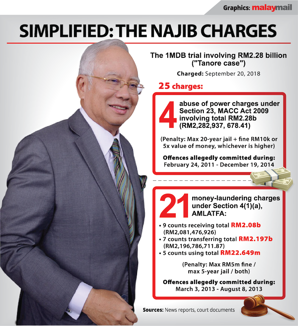 In court, 1MDB ex-CEO says afraid to tell MACC 'the truth' in 2015 probe as Najib PM then