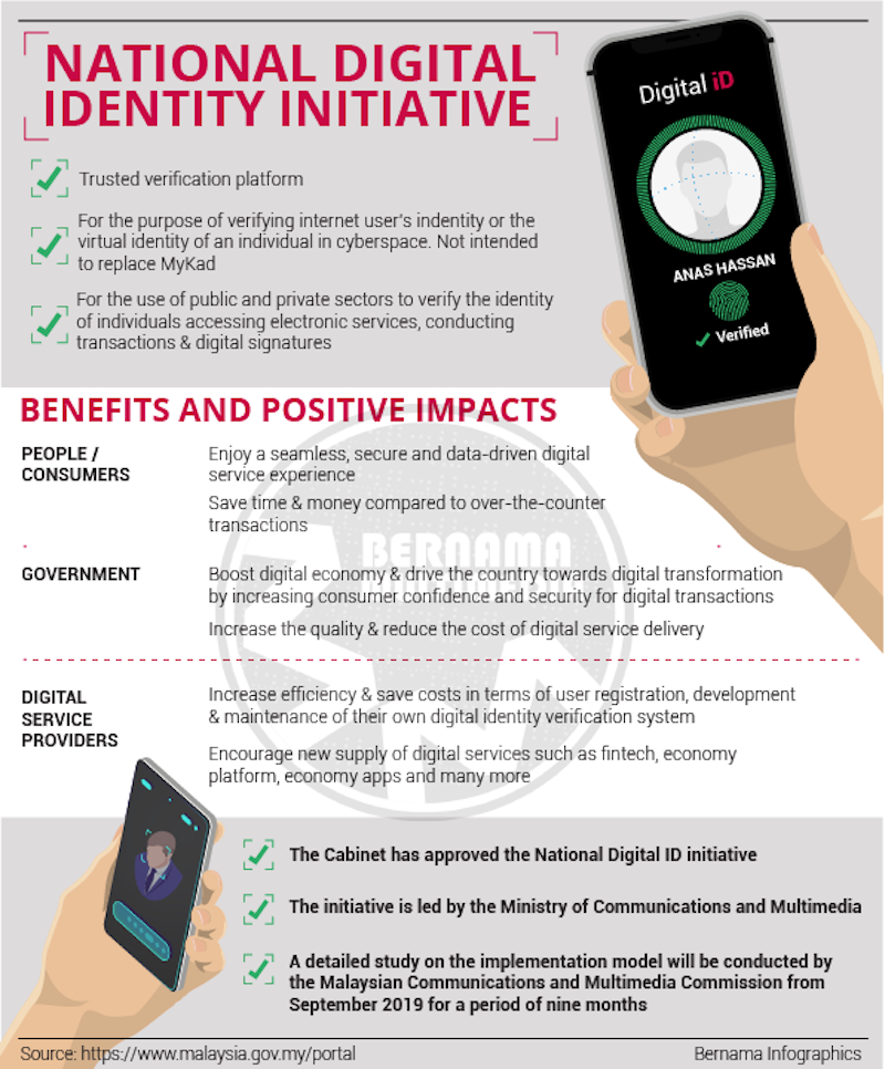 The good, the bad, the ID: Tech experts weigh in on Putrajaya's new national digital identity