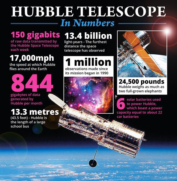 NASA news: Hubble Space Telescope celebrates 30 years of deep space exploration