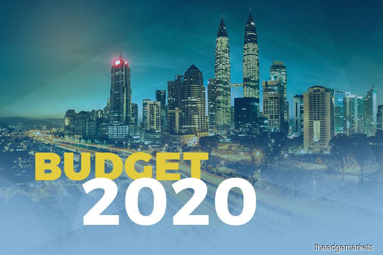 What equity strategists think about Budget 2020