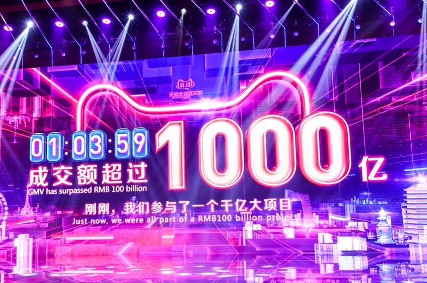 双11购物节首小时销售912亿人民币 广东位列前三