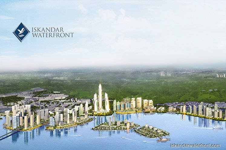 IWH secures RM371m loan from CIMB for Bandar Malaysia project