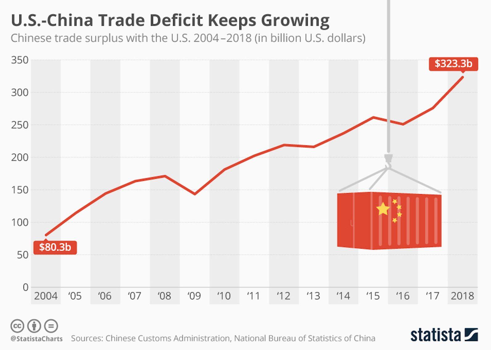 Mixed reviews for US-China partial trade deal