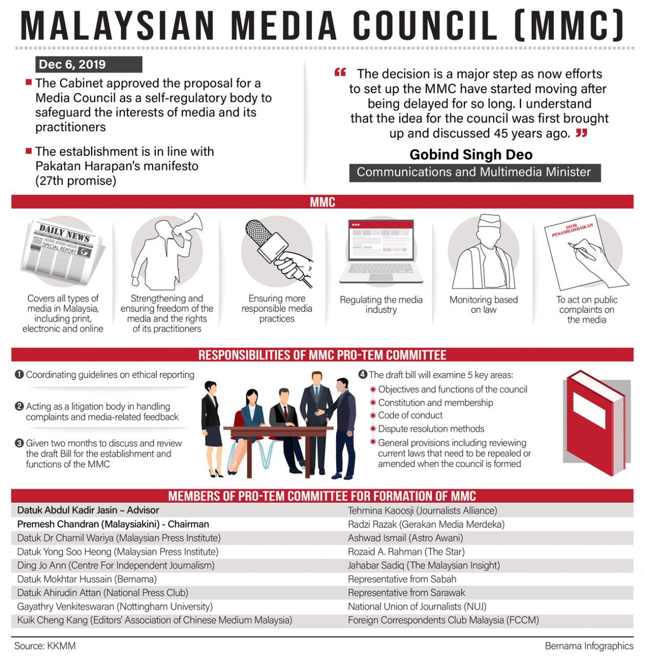Media council on the road to fruition