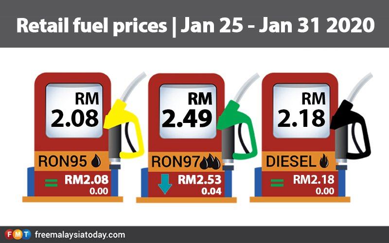 RON97 petrol down by another 4 sen