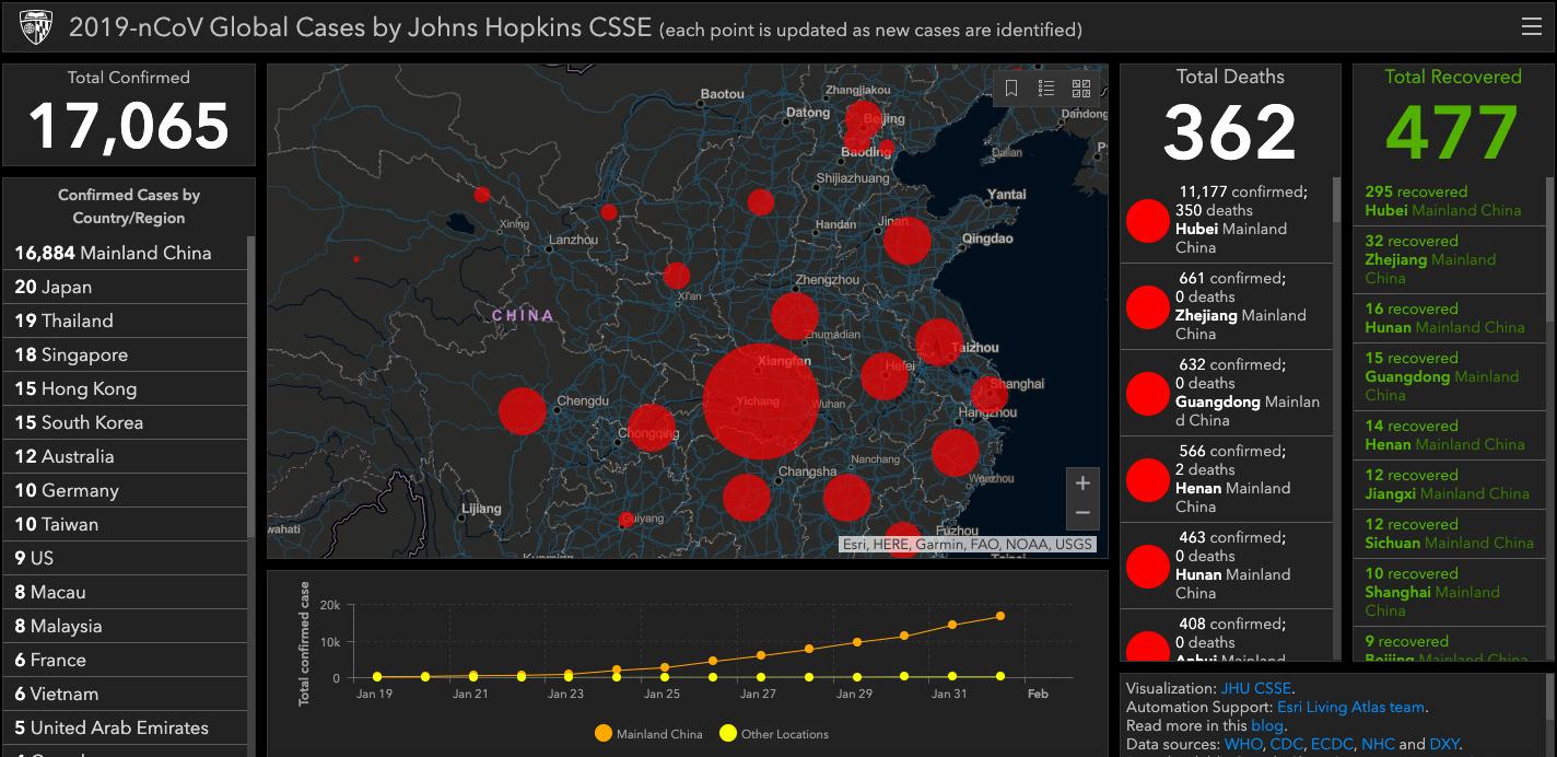 China virus deaths top 360, passing SARS mainland toll