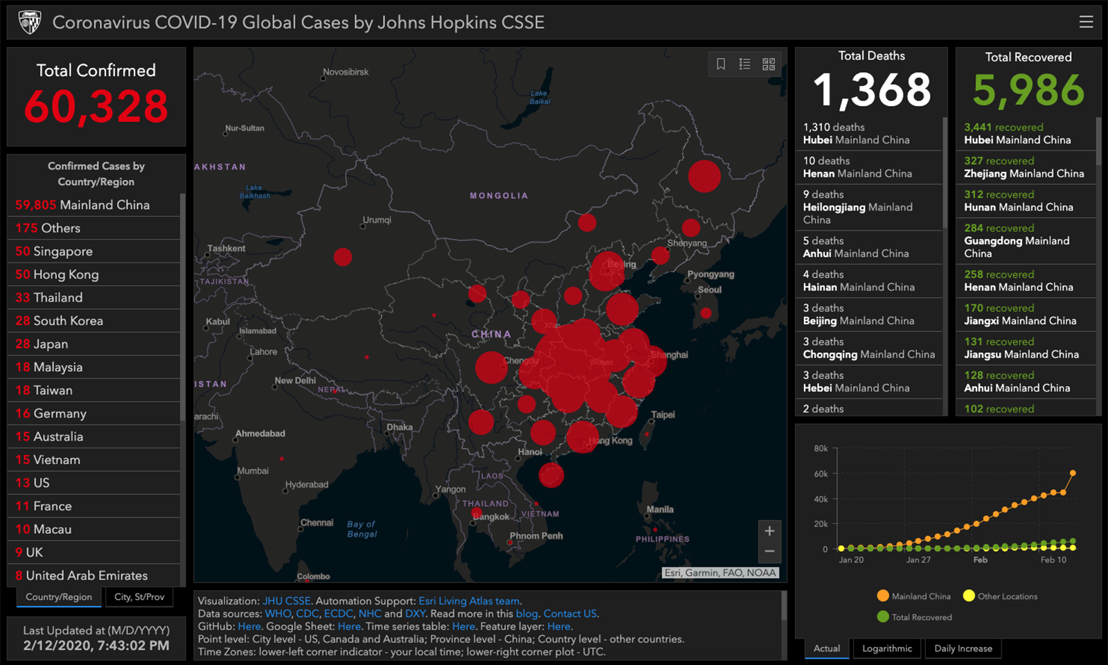 China's virus death toll surges to over 240 in a day