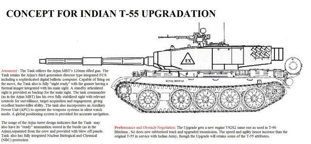 原创 印度称推出新型步战车,外型酷似美国货,实则只是套个壳的奇葩
