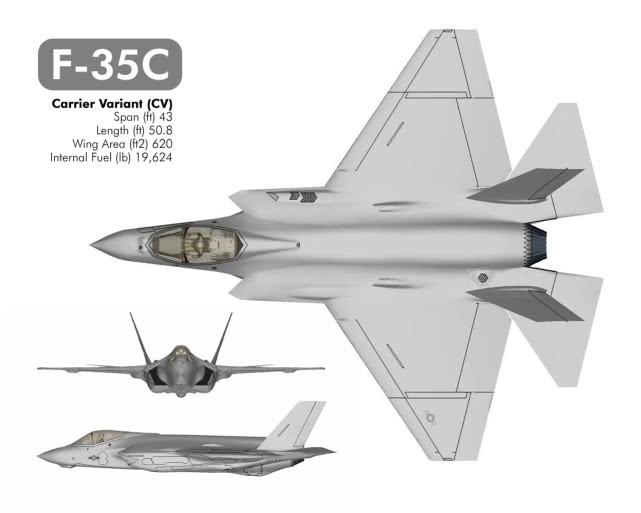原创 强扭的瓜不甜, 美F-35ABC三种型号到底有哪些不同?
