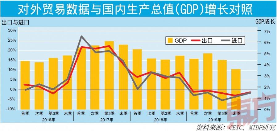 1月出口萎缩1.5% 疫情升级打击贸易