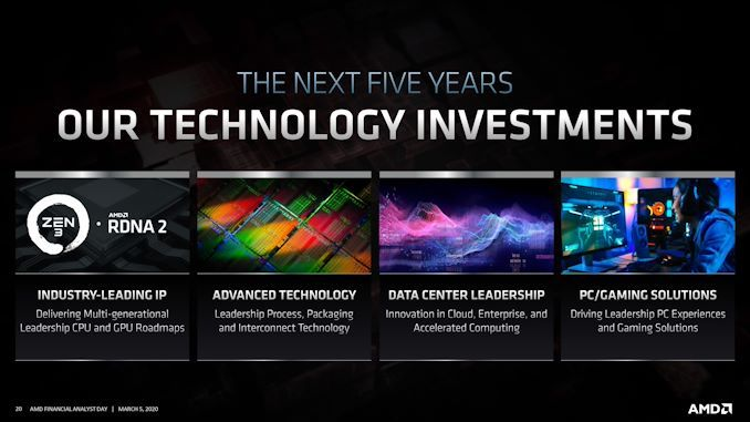 Amd Financial Analyst Day 2020 Round Up Laying A Path For Bigger Better Things Nestia