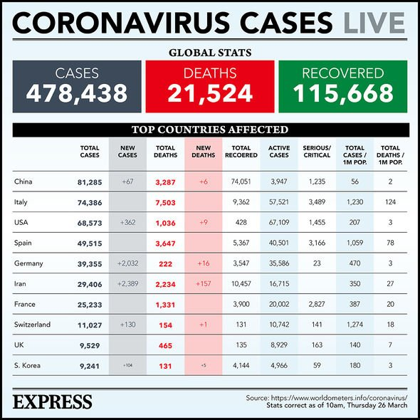 Spain coronavirus crisis: 'Quick tests bought in China don't work'