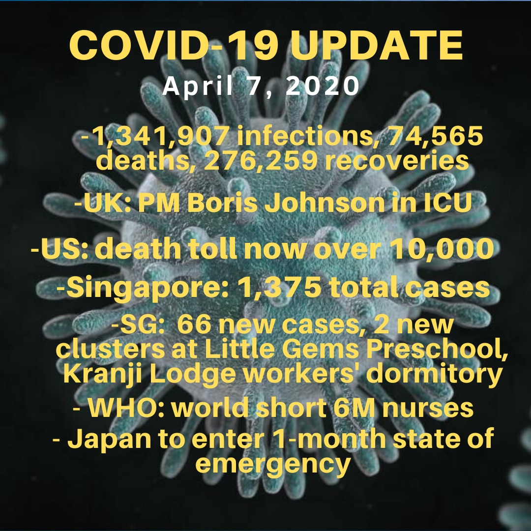 Morning brief: Covid-19 Update for April 7, 2020