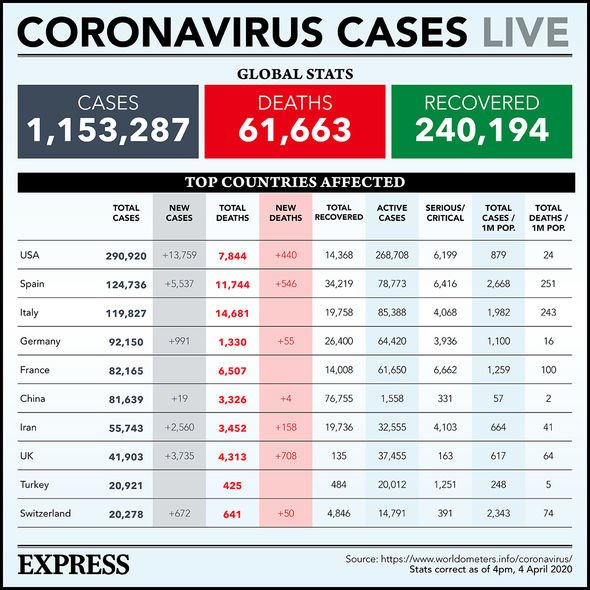 EU coronavirus warning: All members facing threat of 'very deep recession' due to outbreak