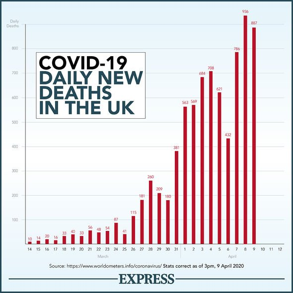 Coronavirus breakthrough: Lab-free COVID-19 test gives result in barely an hour