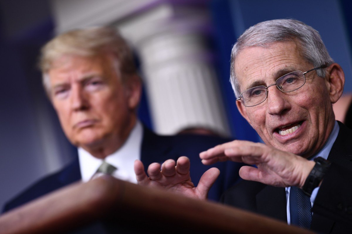 Coronavirus: talk of Donald Trump firing Dr Anthony Fauci 'ridiculous', White House says