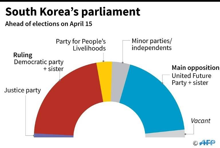 South Koreans head to polls despite COVID-19 pandemic