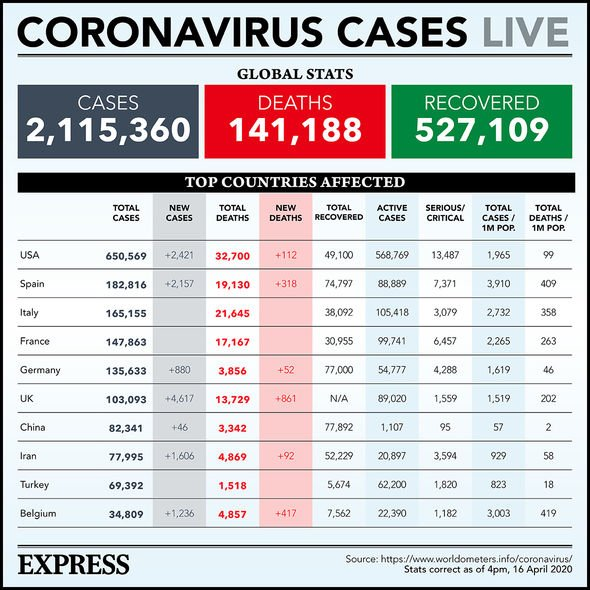 Italy coronavirus latest: Lombardy to conduct 20,000 daily tests next week