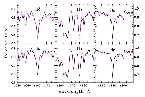 Astronomers probe chemical composition of globular cluster NGC 6652