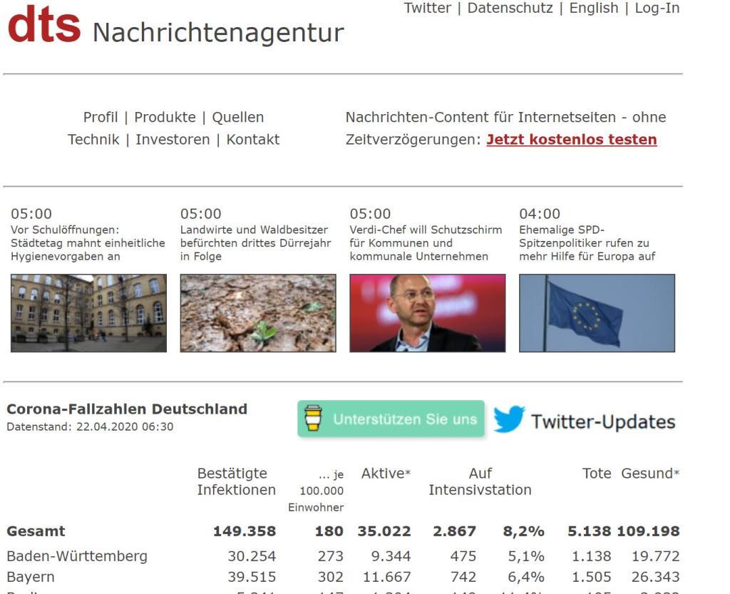 最新!德国单日新增确诊病例1778例,累计确诊149358例