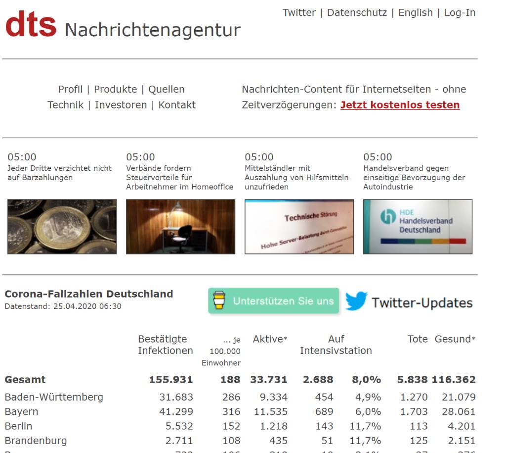 快讯!德国单日新增2173例新冠肺炎确诊病例,累计确诊155931例