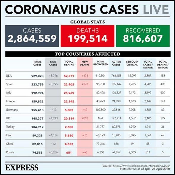 Melania Trump: Brutal online reaction to First Lady's personalised coronavirus packages