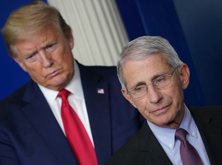 Trump deepens rift with top doctor fauci on US reopening