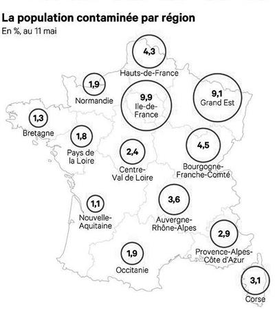 法国感染新冠肺炎人口或达4.4%