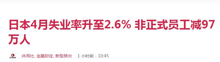 日媒:日本4月失业率升至2.6% 非正式员工减少97万人