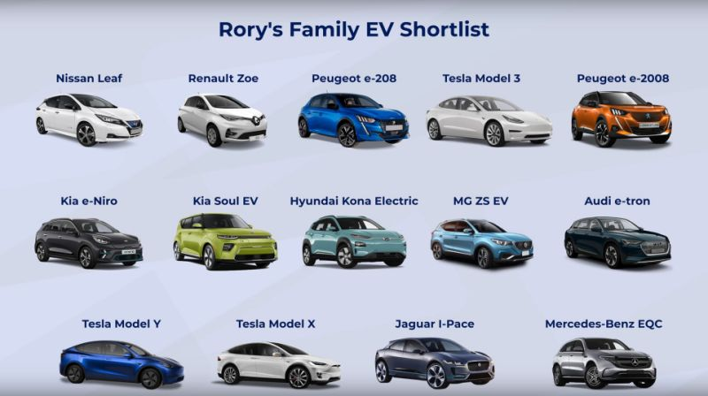 Fully Charged highlights top electric cars for families - video