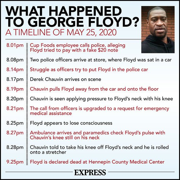 George Floyd timeline: The FULL events that led to George Floyd arrest and death
