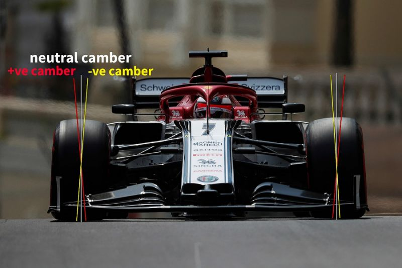 How do you set up an F1 car and other racing machines?