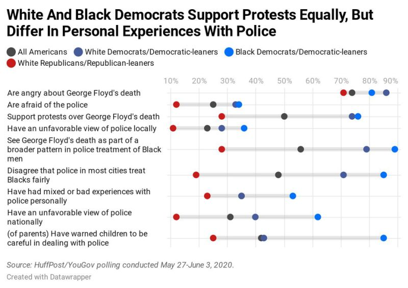 Public opinion is on the side of the protests. That's new.
