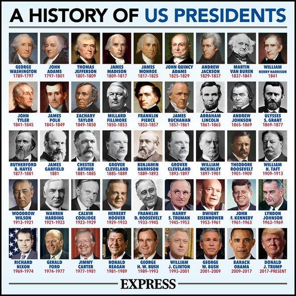 Will Donald Trump lead the Republican Party in 2021?