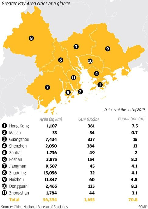 Jiangmen's housing sector has scope for growth, but its 'minor' status puts in the shade of other greater bay area cities, analysts say