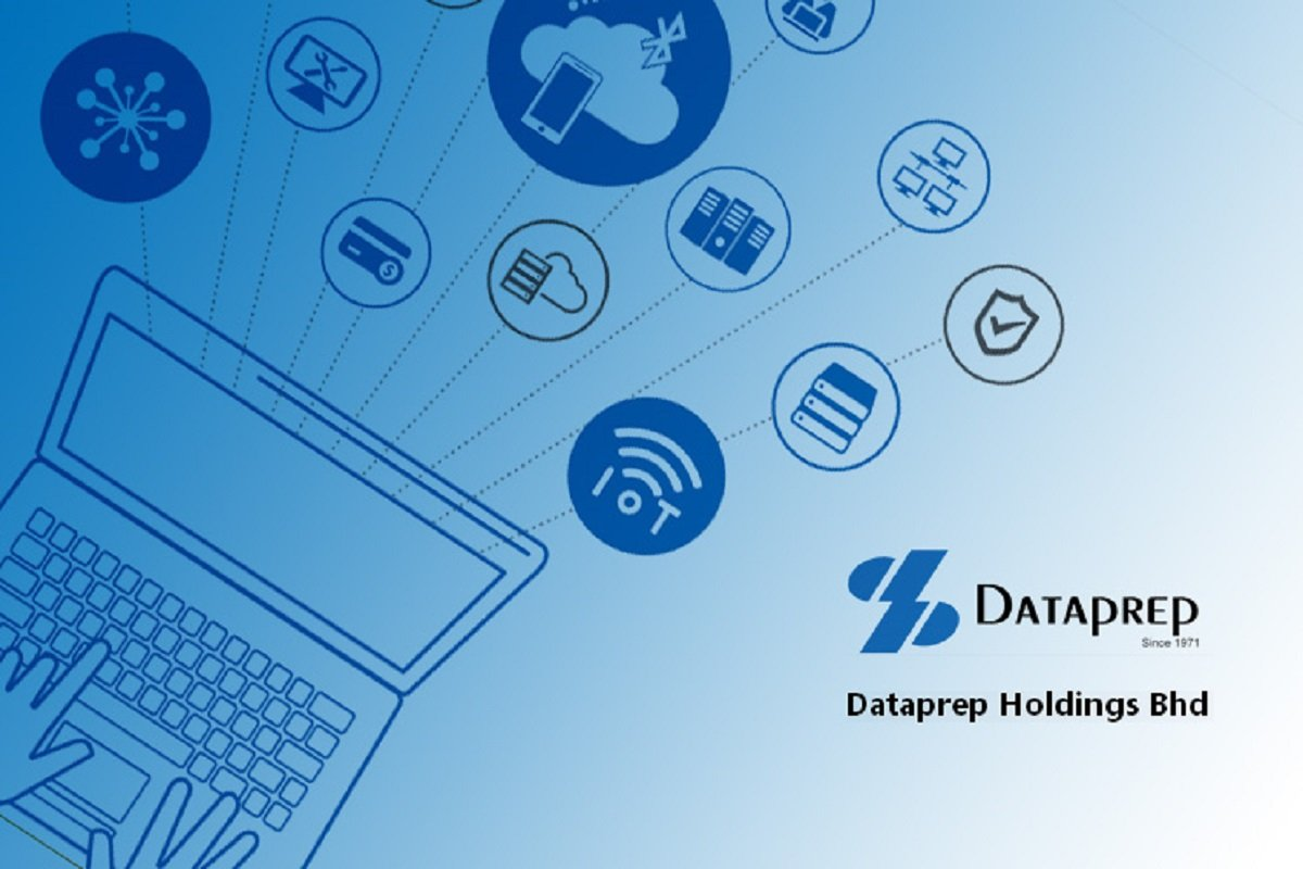 Dataprep shares hit limit up as trading volume pares down