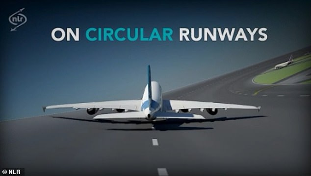 Could CIRCULAR runways take off? Aerospace tests show circle designs would increase capacity, allow for simultaneous landings and take-offs and remove the risk of crosswinds