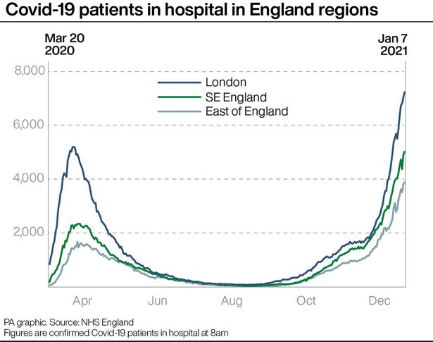 UK coronavirus deaths soar by 1,325 in highest ever daily increase during pandemic